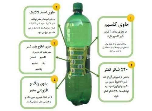 نخستین نوشابه لبنی در ایران تولید شد