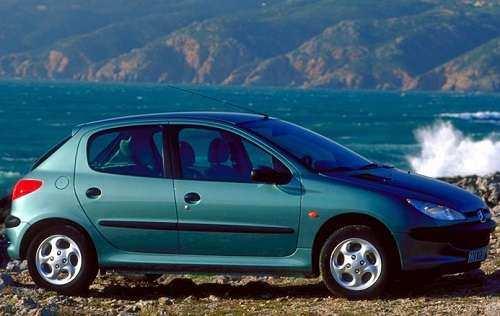 10 سال پیش در چنین روزی قیمت محصولات ایران خودرو چقدر بود؟
